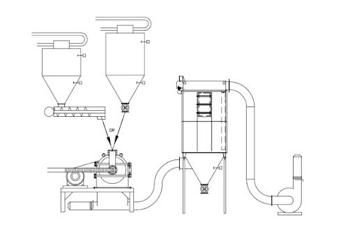 fine grinders system integration